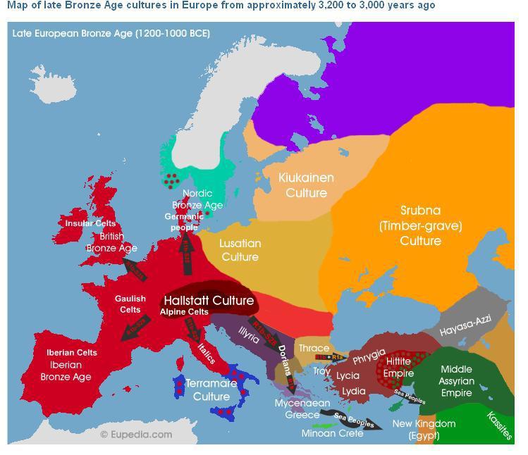haplogrupy-i-kultury-1200-1000-pne