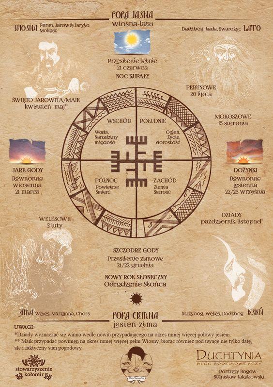 Kalendarz Słowiański